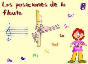 posiciones_flauta